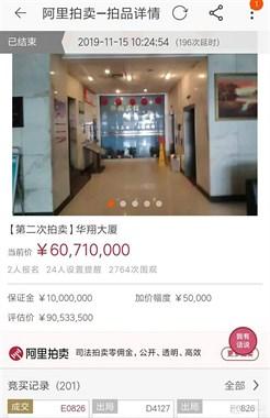新昌这座标志性大厦再次公开拍卖了!时隔半年,如今…