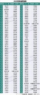 """最新""""百强县""""名单出炉!德清遗憾落榜,湖州唯一上榜的是…"""