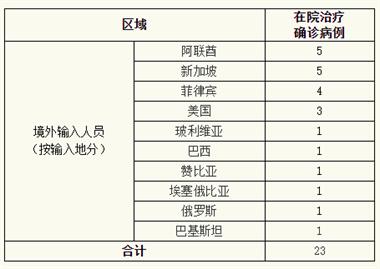 最新!浙江新增2例无症状感染者,居住单元紧急封闭