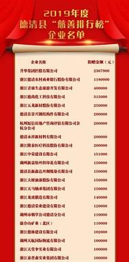 累计近3亿!去年德清慈善捐款公布!来看哪家企业捐最多