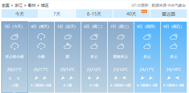 气温暴跌8℃还要下雨!国庆假期冷空气来袭,衢州人挺住