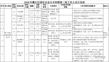 2020衢州这些国企公开招聘啦!男女不限,年薪8万+