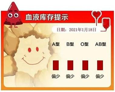 舟山市民注意!血液库存紧缺,急需大家爱心献血