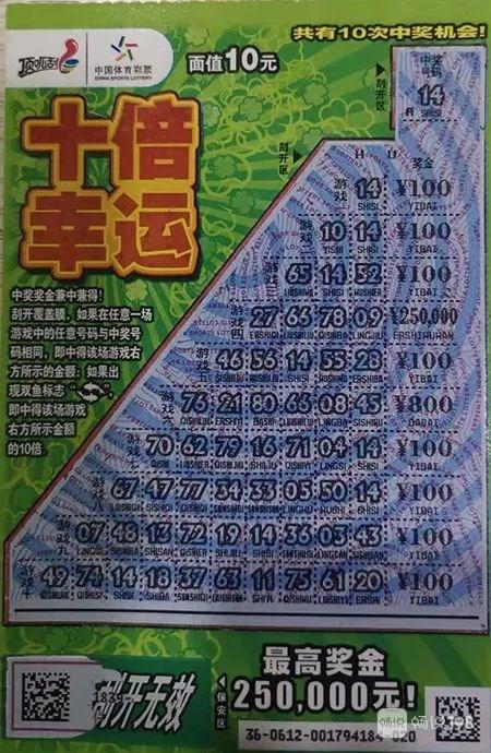开门红!舟山有人买彩票多年,终于中了10万大奖