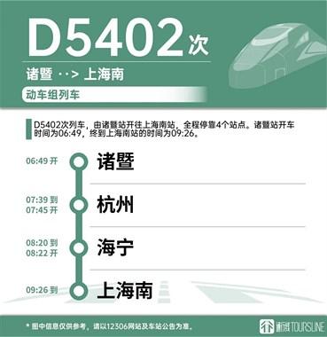 """通车!诸暨--上海杭州""""通勤列车"""",具体车次为..."""