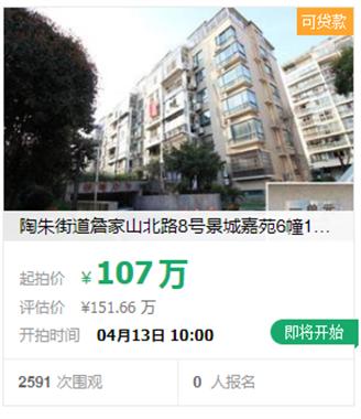 143平米,64万!诸暨一大波好地段的房子被拍卖!