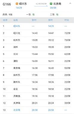 重磅!上虞始发至北京的高铁开始预售,4月10日正式开通!