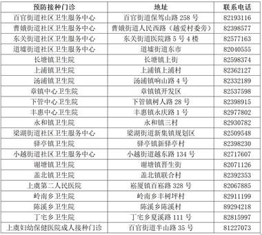 浙江新增无症状感染者7例!上虞这些地方都能接种新冠疫苗