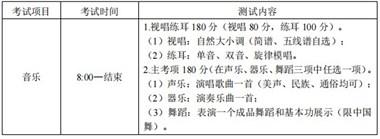 2021 年萧山区第十高级中学音美特长班招生简章