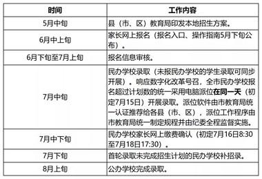 家长速看!衢州2021招生方案来啦,范围如下!