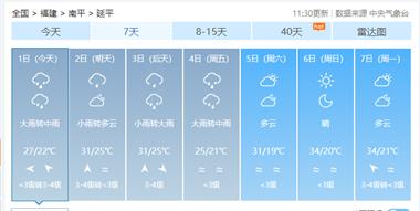 南平暴雨预警Ⅳ级!今起雷雨大风又要来,一直下到…