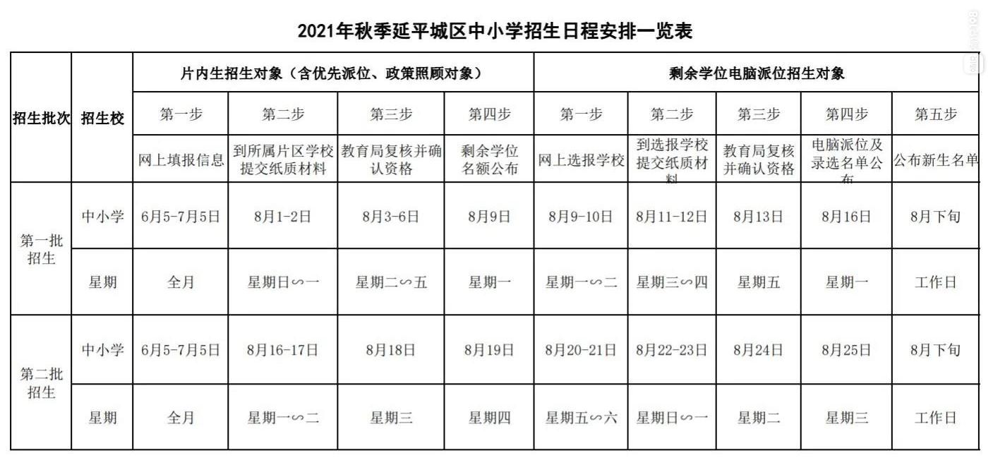 2021年秋季延平辖区小学招生日程安排及招生方案