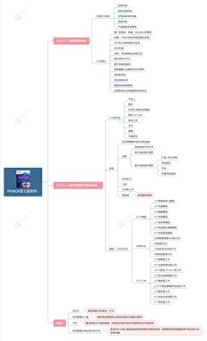 PMBOK第7版整体架构全面详解