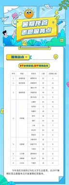 免费报名!19个服务点可选择!天台县暑期托管志愿服务来了