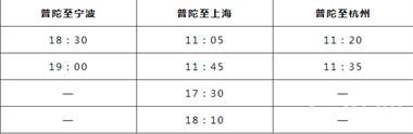 重要通知!舟山部分长途班次停运,涉及宁波、上海、杭州…
