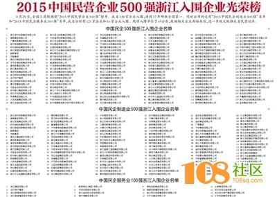速来!临安两家企业入围2015年度中国民营企业500强!