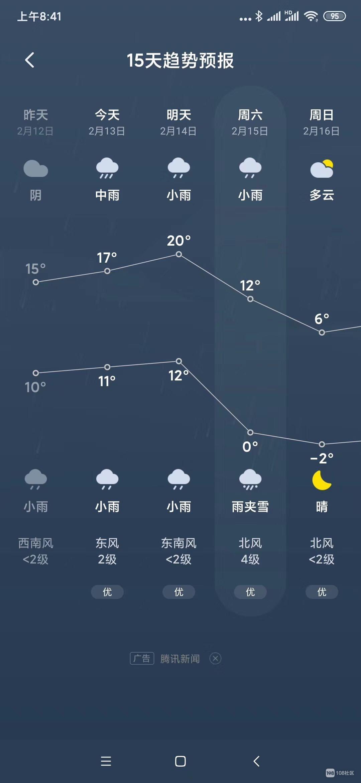 最低气温降至零下2℃!景德镇这周末真的要下雪了!