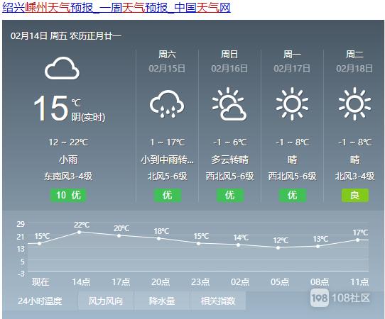 又要下雪了?气温骤降20度,最强冷空气要来嵊州!
