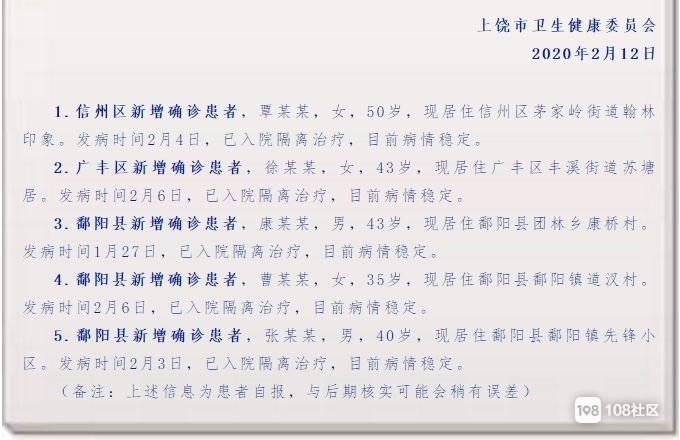 2月13日鄱阳新增1例 累计61例!确诊患者信息公布!